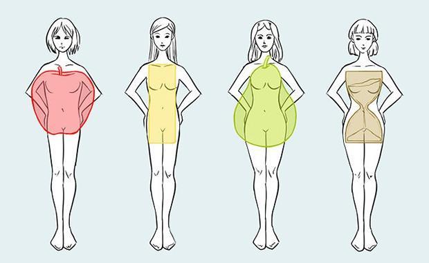 Как настроить себя на похудение и не сорваться с диеты?