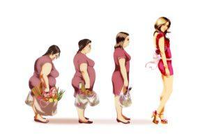 Мотивация похудения и психология