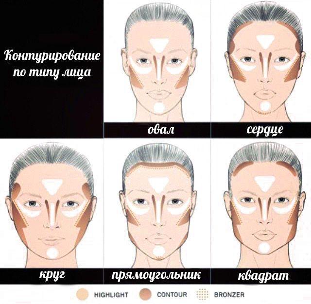 Поэтапные уроки контурирования лица