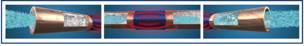 Электромагнитная обработка воды