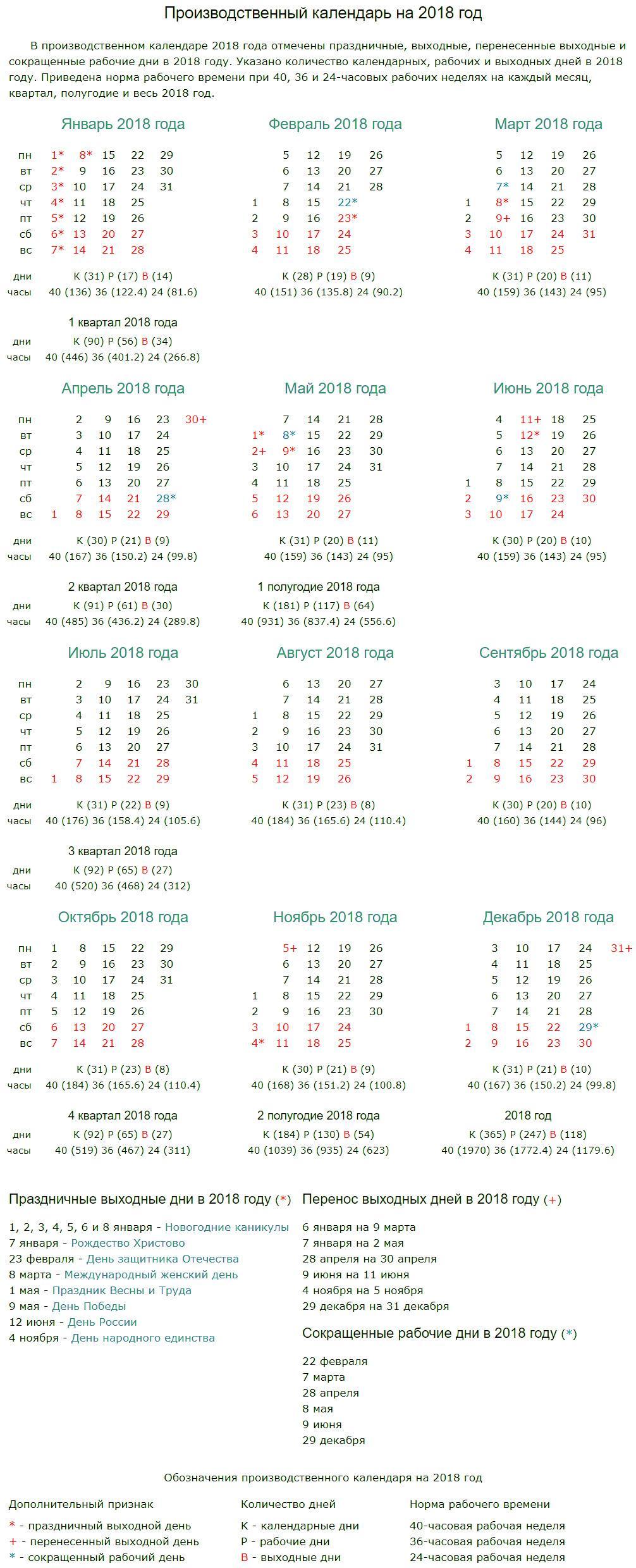 Праздничные, выходные и рабочие дни в производственном календаре на 2018 год