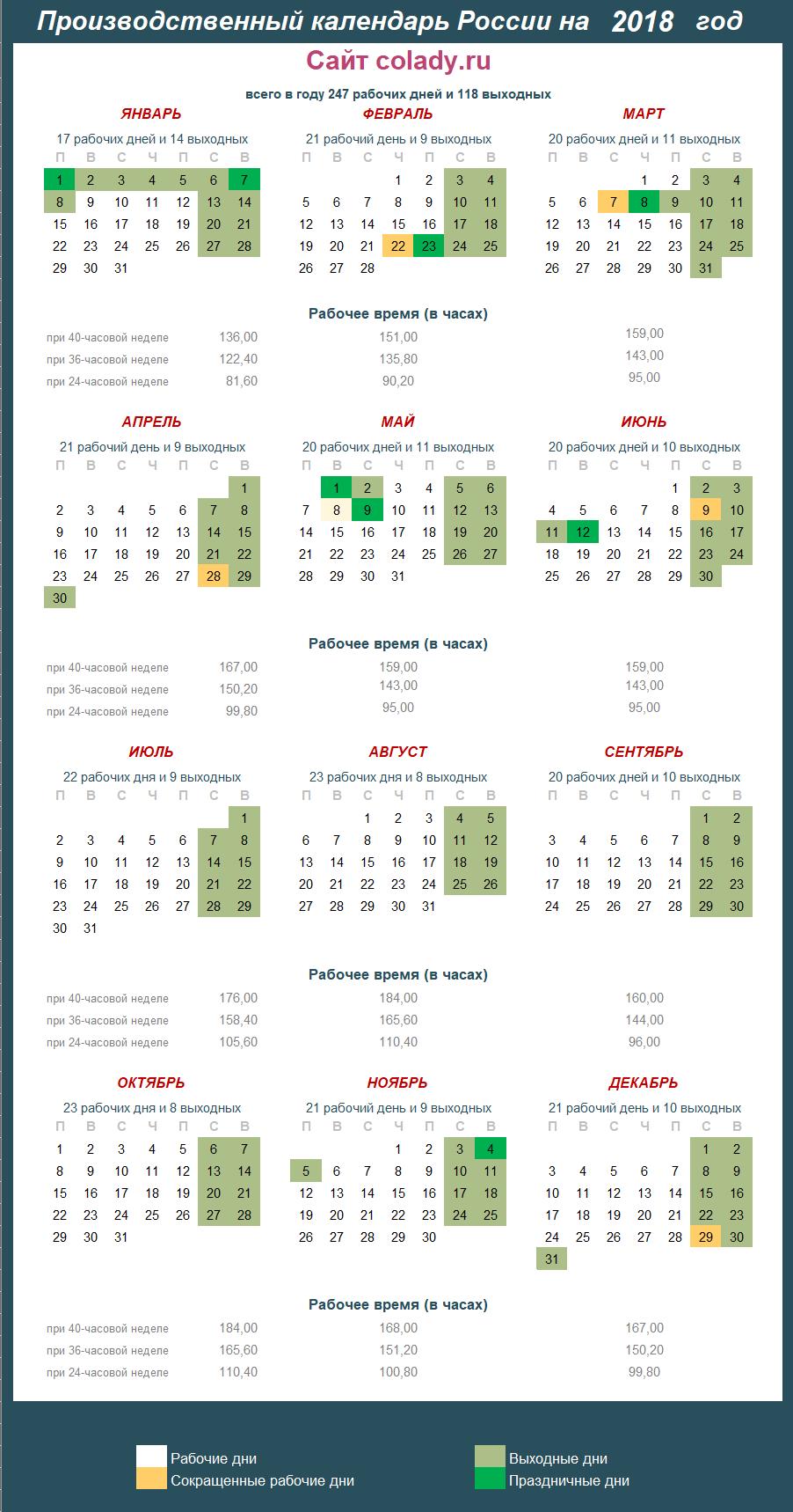 Производственный календарь на 2018 год – рабочие дни по кварталам 2018 года