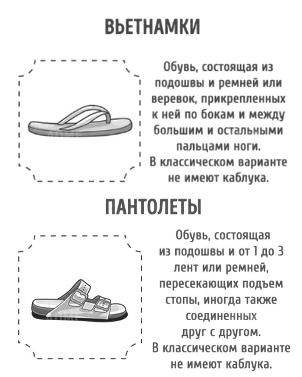 Виды женских сандалий и босоножек