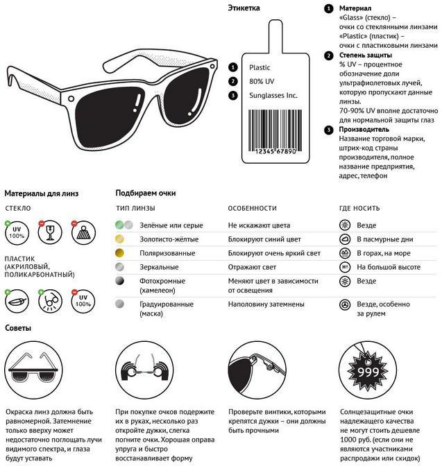 как выбрать солнечные очки правильно?