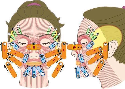 Тейпирование лица для женщин после 40 лет - подтяжка овала лица, щек, устранение морщин