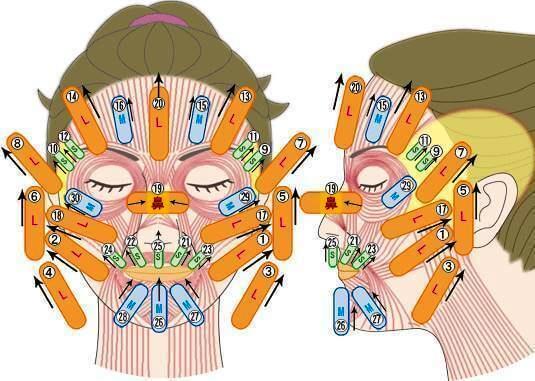 Тейпирование лица для женщин после 50 лет - корректируем лобные морщинки, плывущий овал лица, обвисание кожи вокруг линии рта
