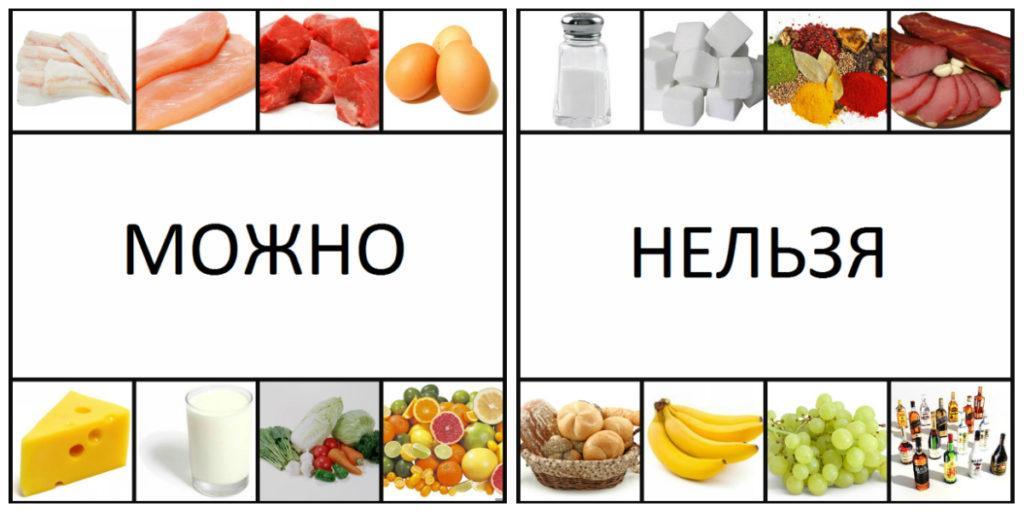 Списки полезных и вредных продуктов при беременности