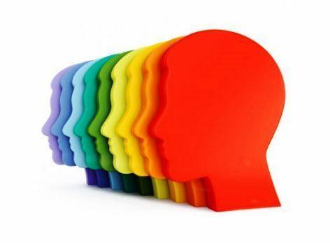 4 типа личности человека в психологии - новая типология