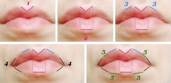 Исправление асимметрии губ
