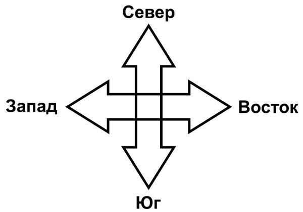 Система типирования с помощью Эниостиля
