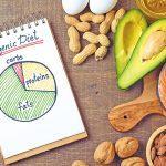 Звезды на кетогенной диете