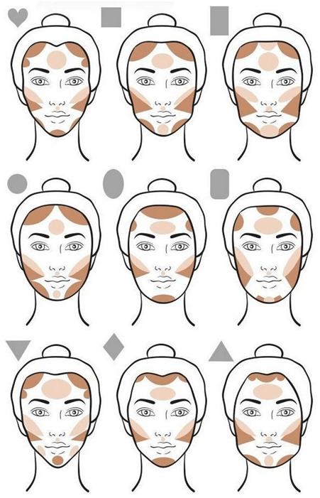 Коррекция скул макияжем