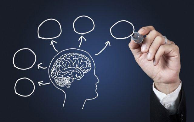 Когнитивная психотерапия