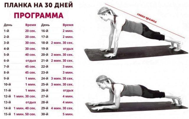 Программа упражнения планка на 30 дней для девушек