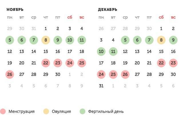 Календарь зачатия онлайн