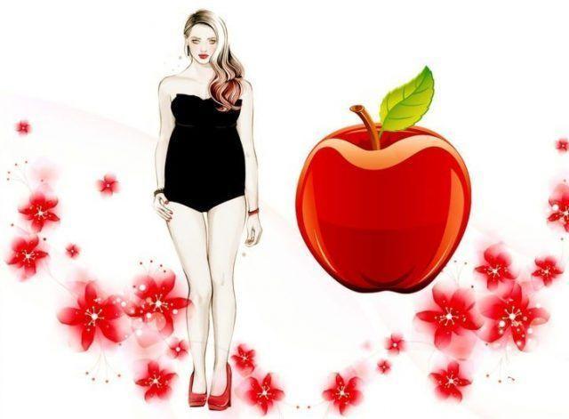 Тип фигуры яблоко
