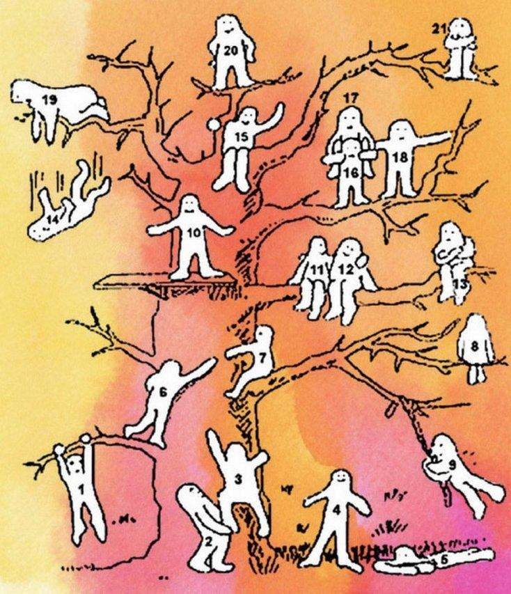 Тест: выберите фигурку на дереве и откройте для себя свое истинное эмоциональное состояние