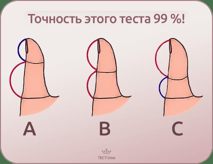 тест по пальцу