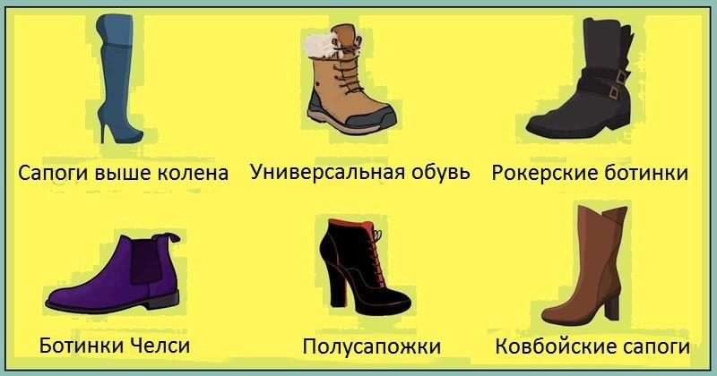 тест обувь