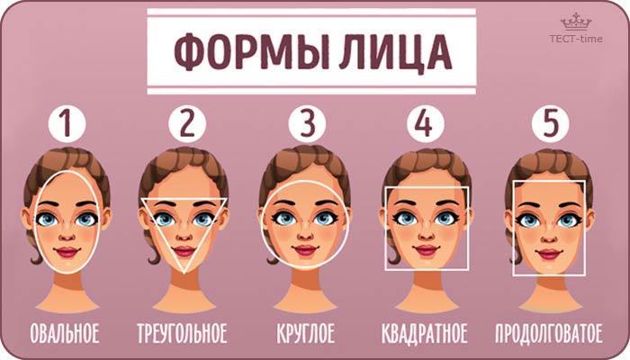 Психологи доказали, что характер человека связан с его формой лица