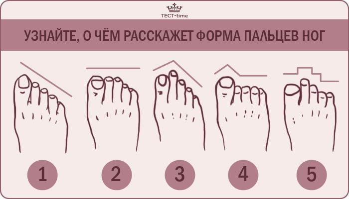 тест форма пальцев ног