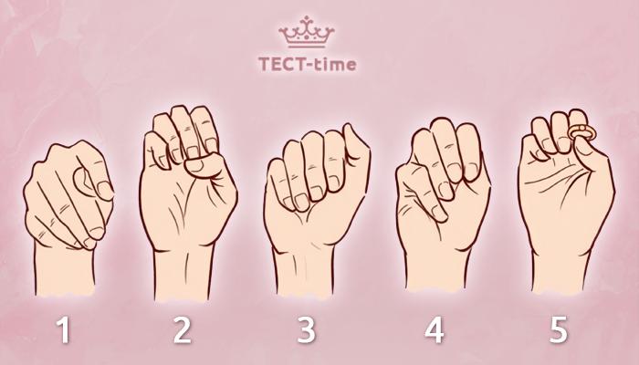 Тест по жестам