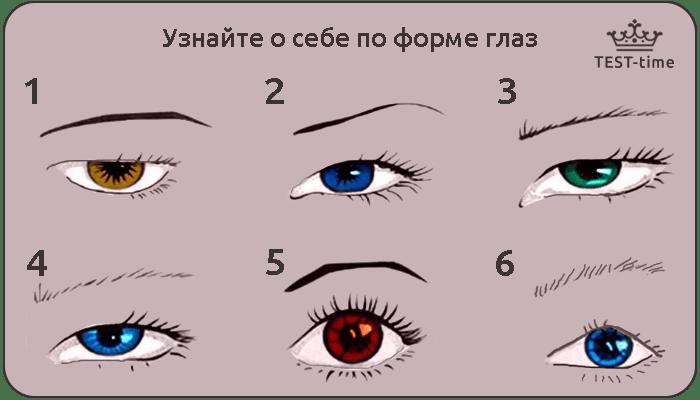 тест форма глаз